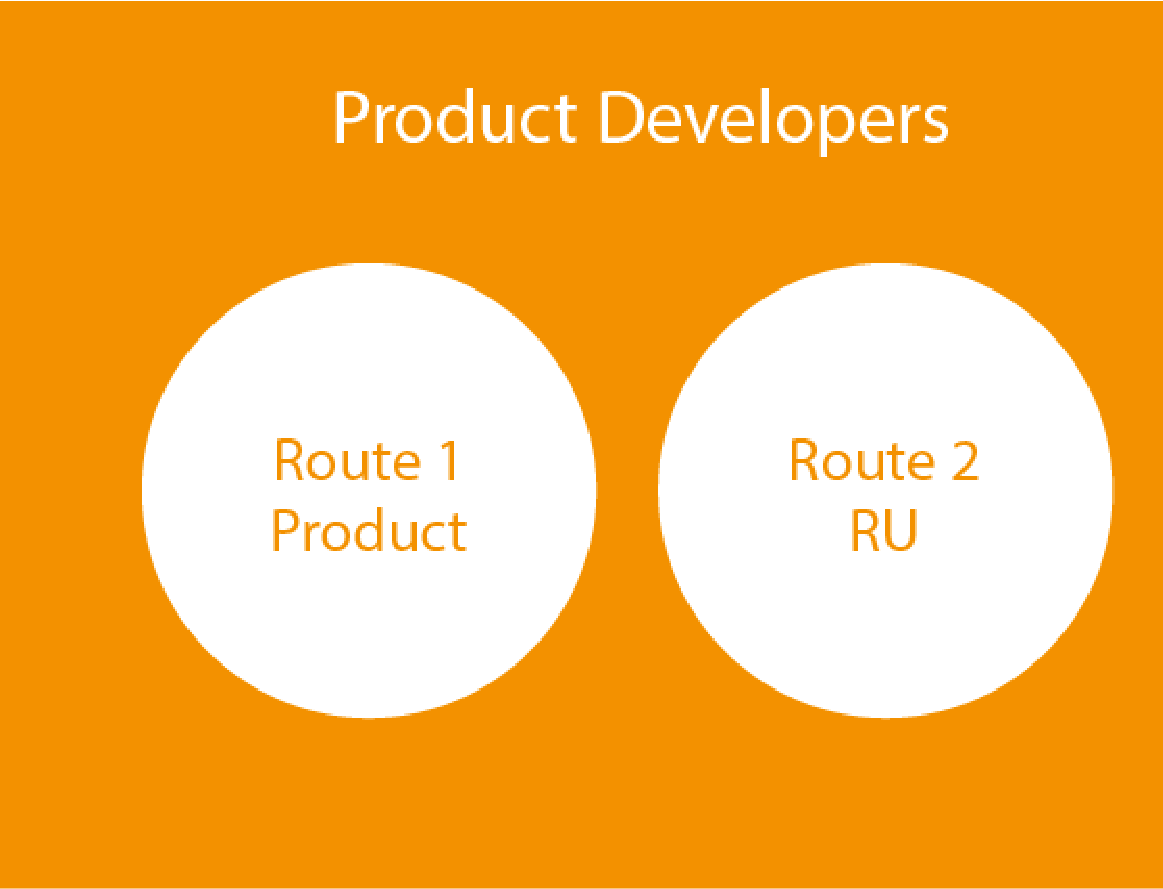 Product Developers